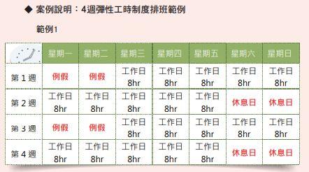 台湾労務:4週間単位のフレックスタイム制の導入について